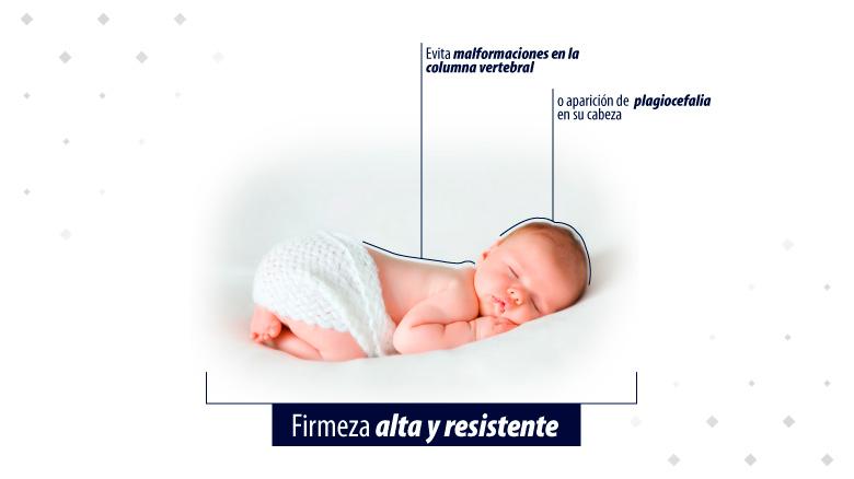 Colchón del bebé Comodisimos