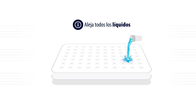 Alejar líquidos para cuidar tu colchón