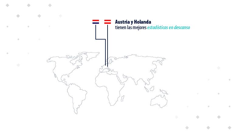 Los austríacos y holandeses, son quienes cambian con mayor frecuencia su colchón