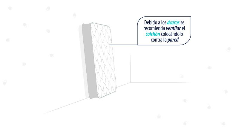 Cuidados del colchón: ventilar